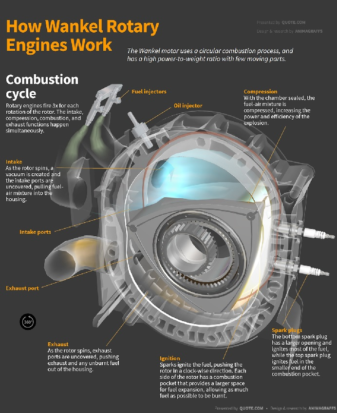 rotary engine diagram animation