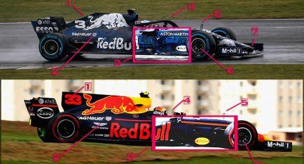 TÉCNICA: Análisis del Red Bull RB14