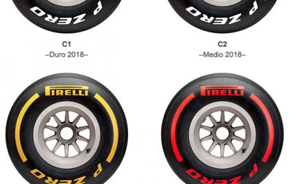 Pirelli revela cómo identificará sus neumáticos en los test de F1