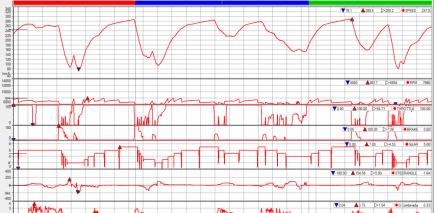 Análisis de la Clasificación de las 6 Horas de Silverstone