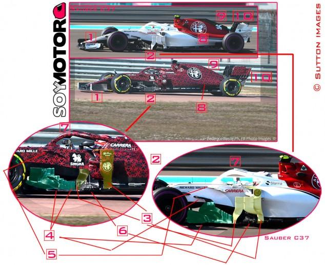 TÉCNICA: Análisis del Alfa Romeo