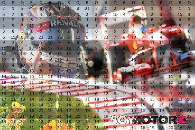 Red Bull y Ferrari, los equipos más descompensados de la parrilla - LaF1