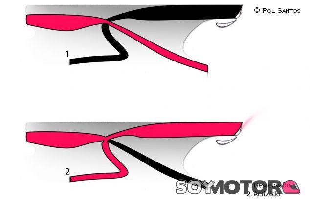 La técnica F1, a tu alcance:¡Abajo la resistencia!