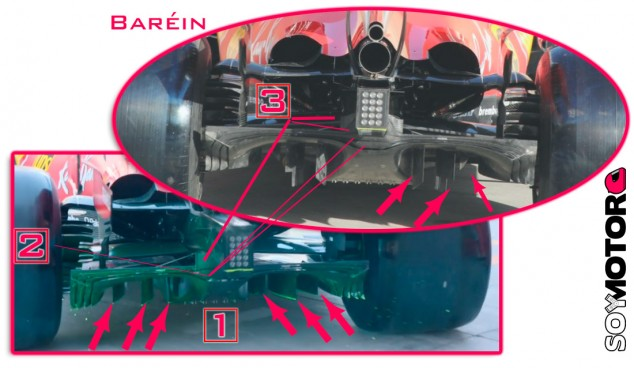 TÉCNICA: las novedades más destacadas del GP de Abu Dabi F1 2020