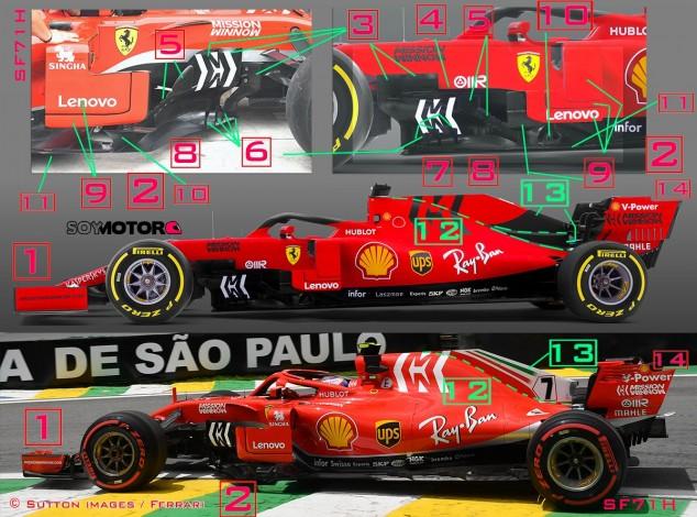 TÉCNICA: Análisis del Ferrari SF90