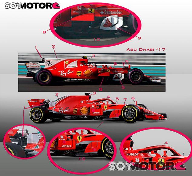 TÉCNICA: Análisis del Ferrari SF71H