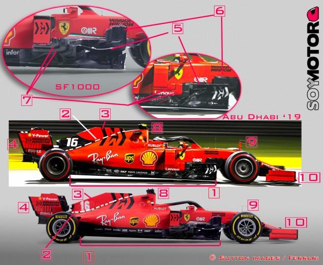 TÉCNICA: Análisis del Ferrari SF1000