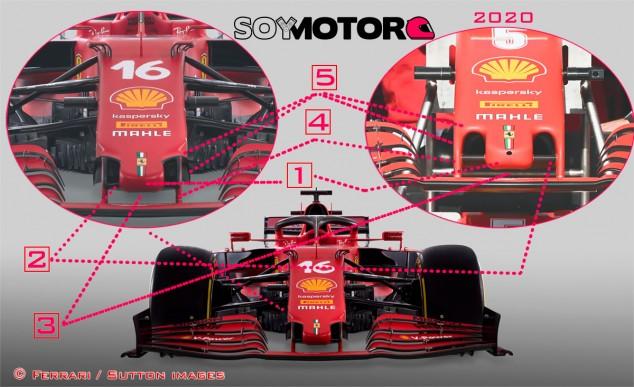 TÉCNICA: Análisis del Ferrari SF21