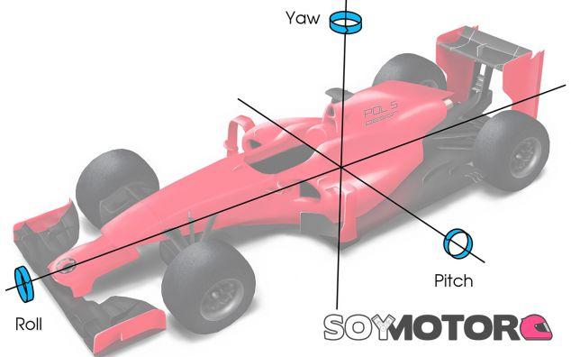 La F1 a tu alcance: así funciona el FRIC