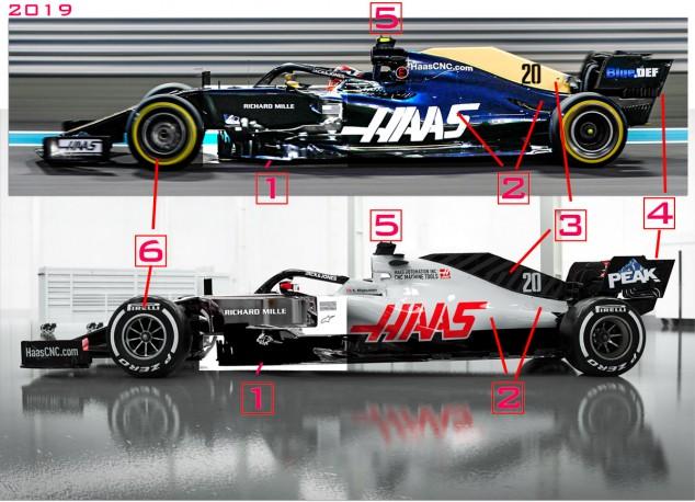 TÉCNICA: Análisis del Haas VF-20
