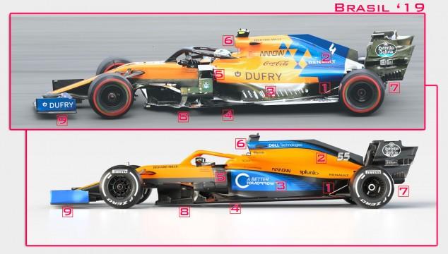TÉCNICA: Análisis del McLaren MCL35