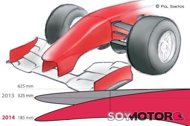 Los morros que vienen en la F1 - LaF1