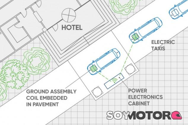 El carril experimental que prepara la ciudad de Oslo - SoyMotor.com