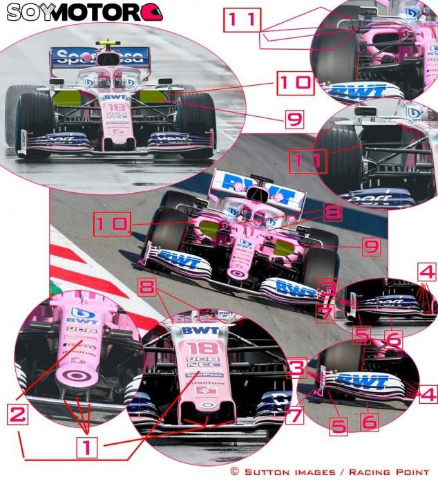 TÉCNICA: Análisis del Racing Point RP20