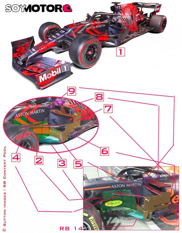 TÉCNICA: Análisis del Red Bull RB15