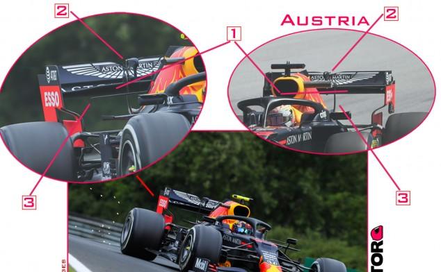 TÉCNICA: Las novedades del GP de Hungría F1 2020
