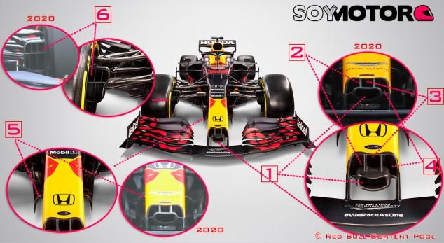 TÉCNICA: Análisis del Red Bull RB16B