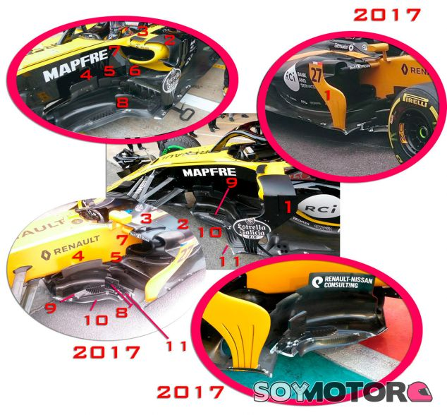 TÉCNICA: Análisis del Renault RS18