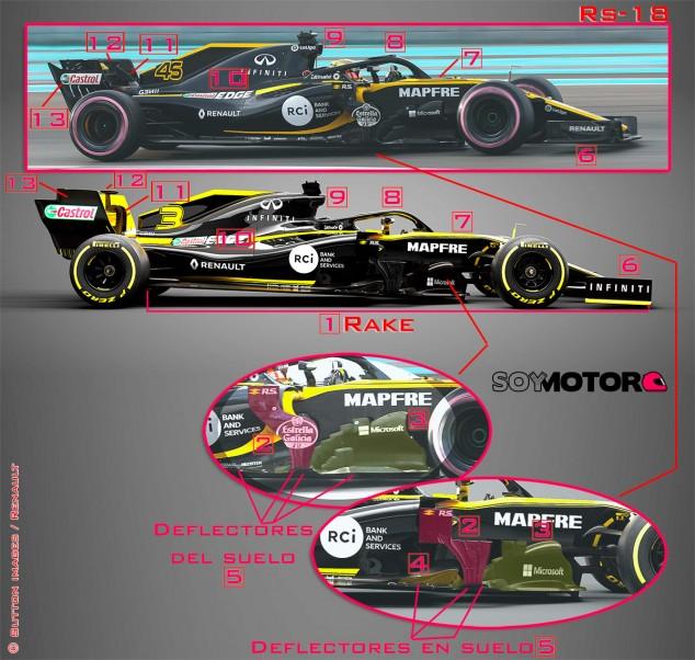 TÉCNICA: Análisis del Renault RS19