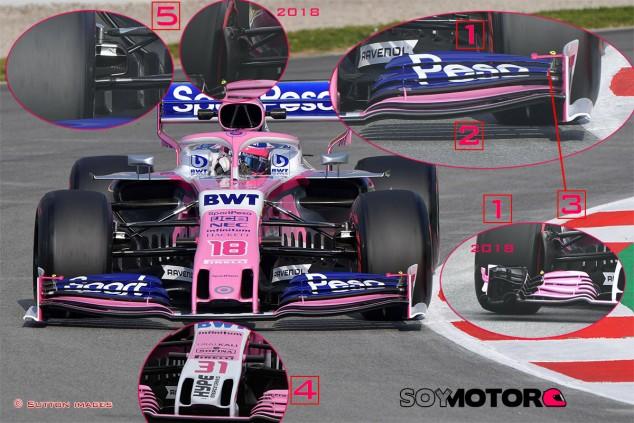 TÉCNICA: Análisis del Racing Point RP19