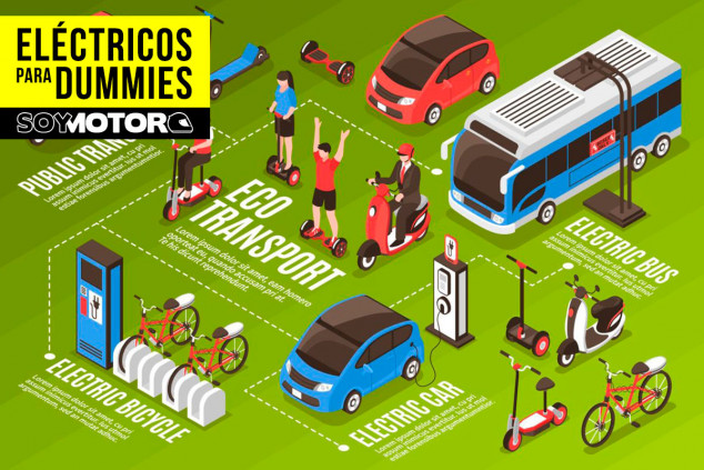 La transición al coche eléctrico: ¿cómo llegaremos a 2035? - SoyMotor.com