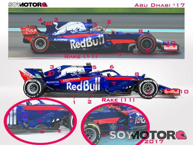 TÉCNICA: Análisis del Toro Rosso STR13