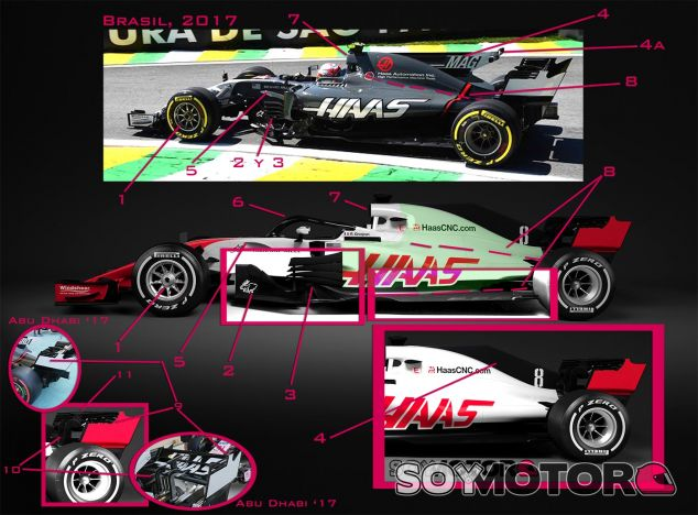 TÉCNICA: Análisis del Haas VF18