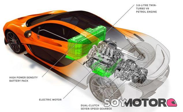 Tren propulsor híbrido del McLaren P1 - SoyMotor.com