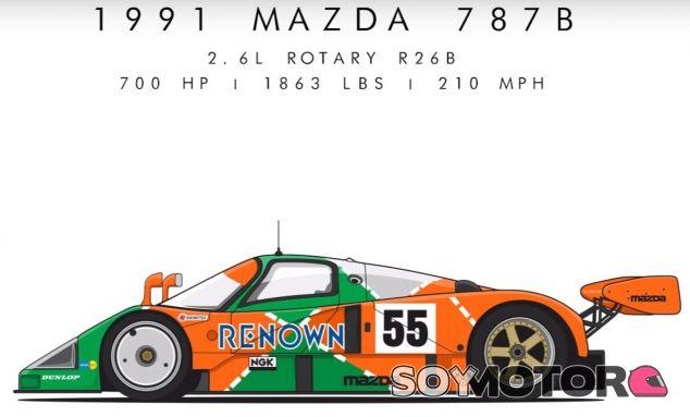 El Mazda 787B sólo gano en 1991 y sin embargo es uno de los modelos más recordados - SoyMotor