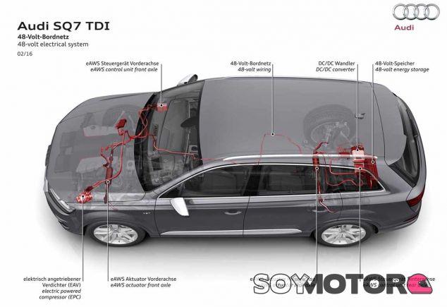 Audi eROT: adiós amortiguadores, hola recuperación de energía