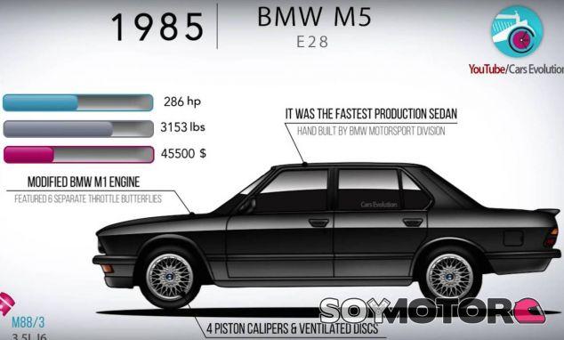 BMW M5 Evolución - SoyMotor.com