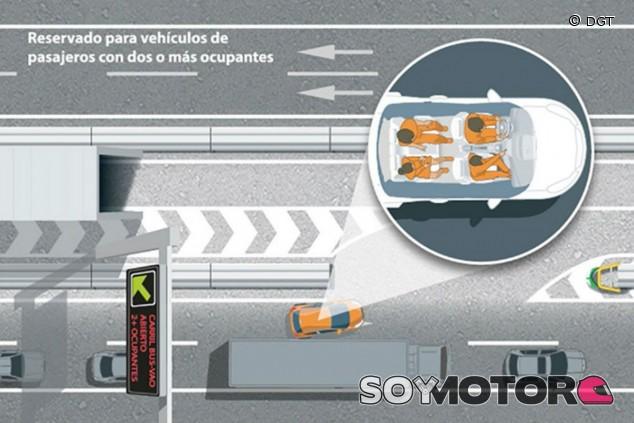 El segundo BUS VAO de España estará en la A-2 en Madrid - SoyMotor.com