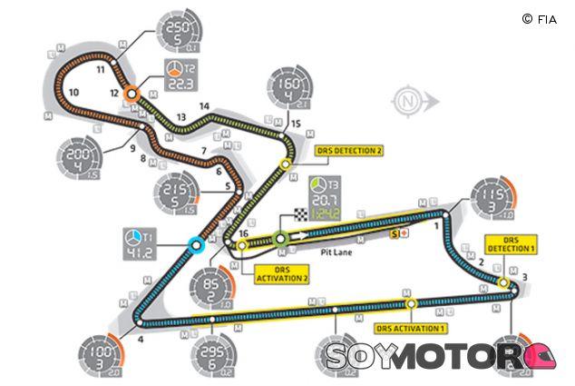 Trazado del Buddh International Circuit - LaF1