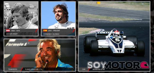 La escudería ideal de Bernie Ecclestone - LaF1