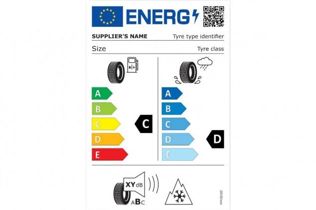Etiquetado de neumáticos: así será a partir de mayo de 2021 - SoyMotor.com
