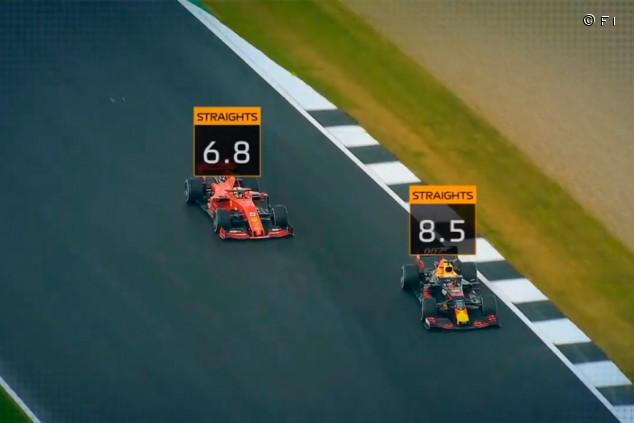 La F1 estrena grafismos televisivos este año: debut en Austria - SoyMotor.com