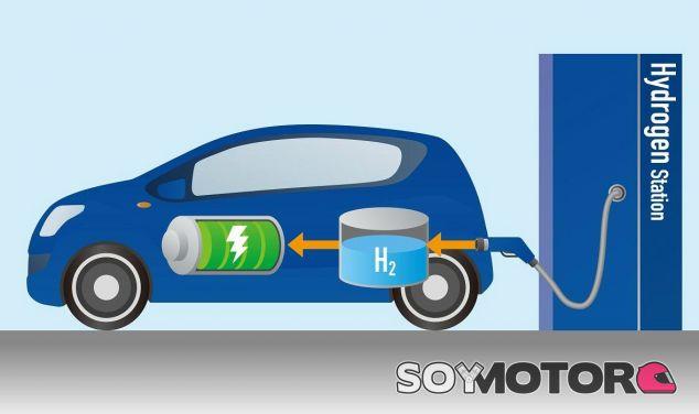 Honda, Nissan y Toyota: juntos por el hidrógeno - SoyMotor.com
