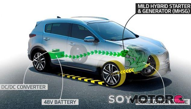 El Kia Sportage contará con un motor Diesel semihíbrido este año - SoyMotor.com