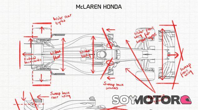 Esquema publicado por la web de McLaren - SoyMotor