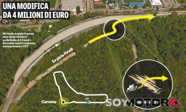Infografía de La Gazzetta dello Sport - LaF1
