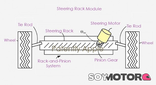 Apple patenta un sistema de dirección-suspensión por cable - SoyMotor.com