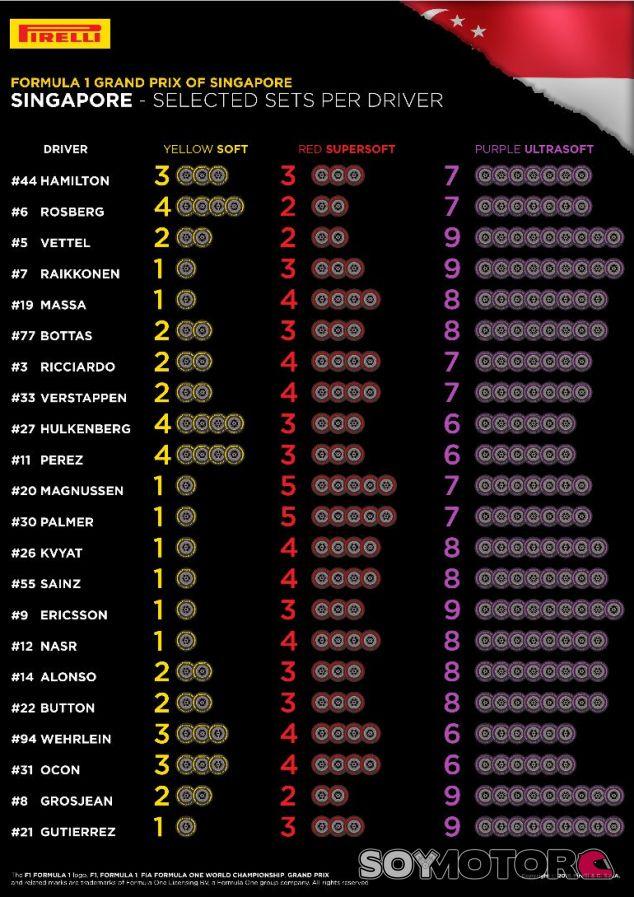 Elección de los pilotos para Singapur - LaF1