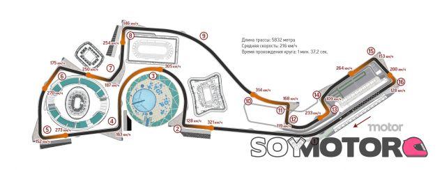 El circuito de Sochi de Fórmula 1