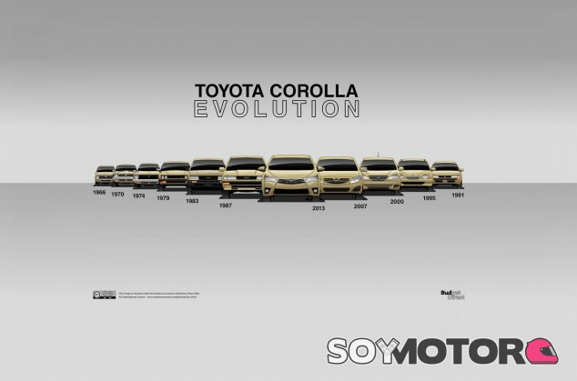 Toyota Corolla: así ha evolucionado el coche más vendido del mundo