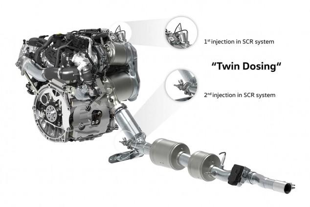 Tecnología Twin Dosing de Volkswagen - SoyMotor.com