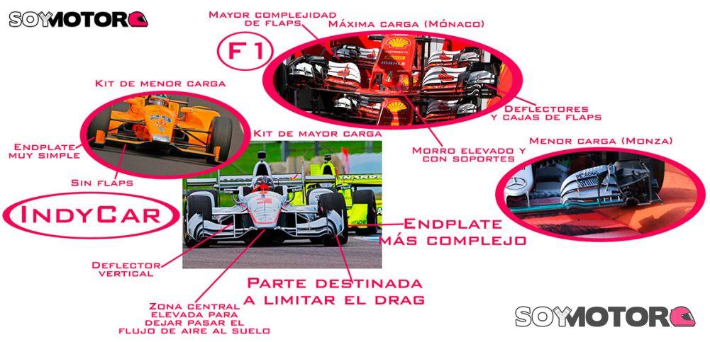 1999 ruedas Pass High Gear Racing Press caja al por menor