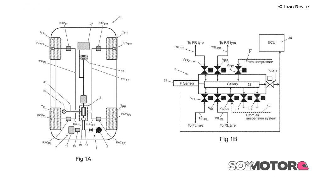 land rover patenta un sistema de control de inflado de