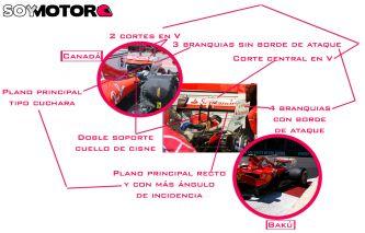 TÉCNICA: Las novedades del GP de Azerbaiyán F1 2017 · SoyMotor.com