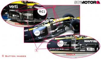 TÉCNICA: las novedades más destacadas del GP de Baréin F1 2020