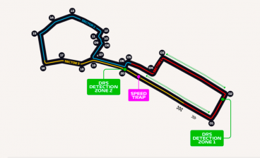 Baku City Circuit trazado 2016
